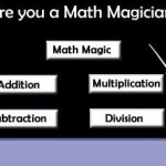 Math Magician